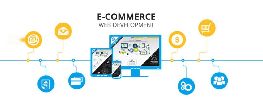 E-commerce-WebSite | Cfactory